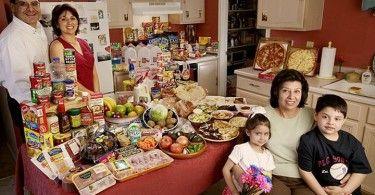 питание в Америке